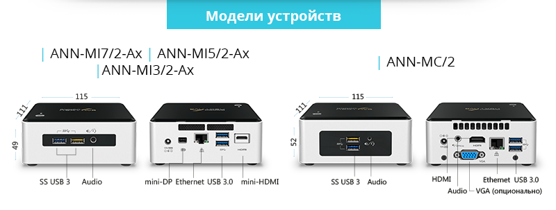 Видеосерверы Axxon Next NVR mini